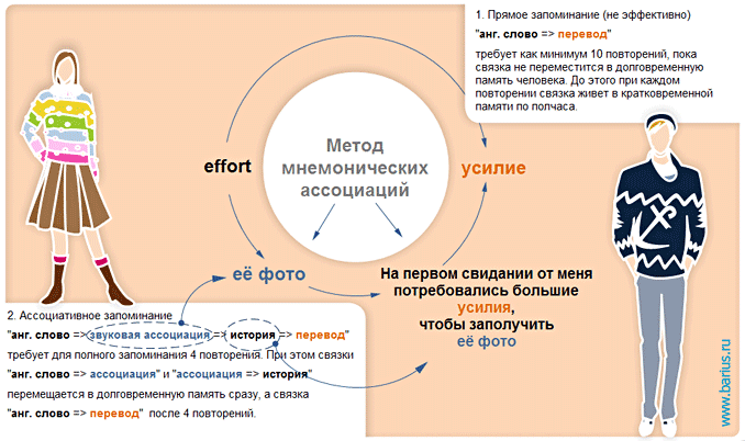 method_association_2